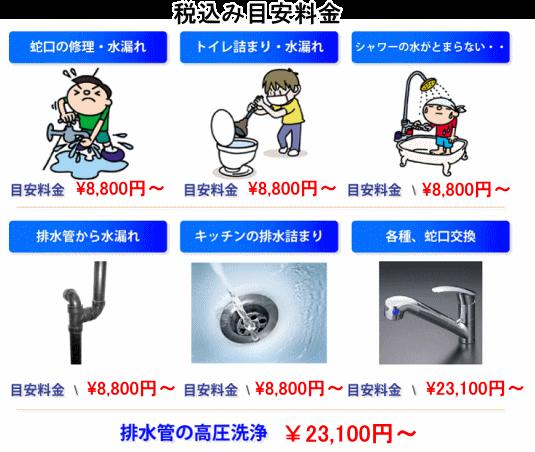品川区(shinagawa) 税込み目安料金水道トラブル