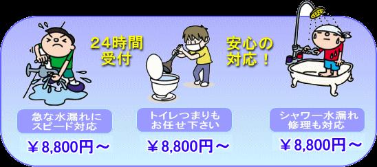 大阪 泉南市トイレつまり 水漏れ シャワー交換 安心の24時間対応