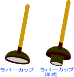 ラバーカップの種類