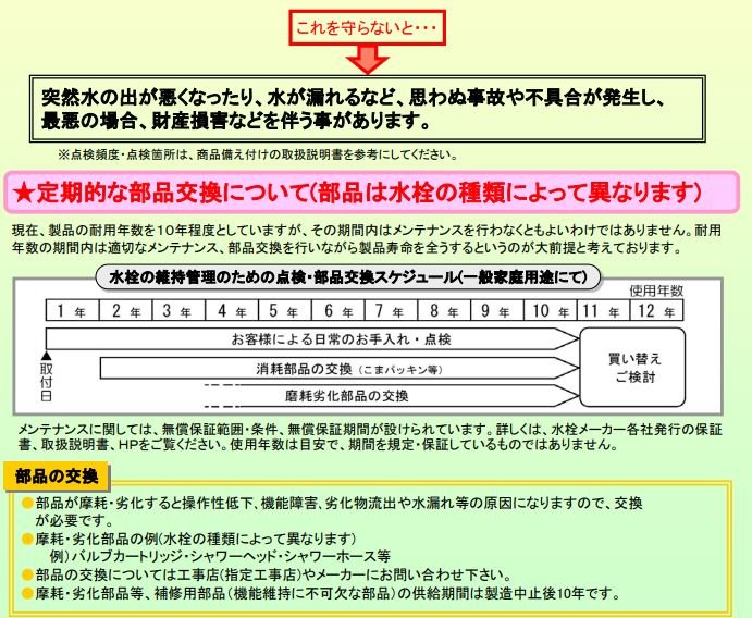 日本バルブ工業会 耐用年数目安資料