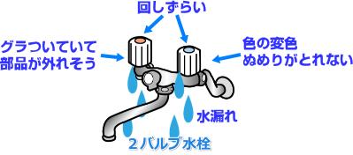 2バルブ混合水栓の不具合